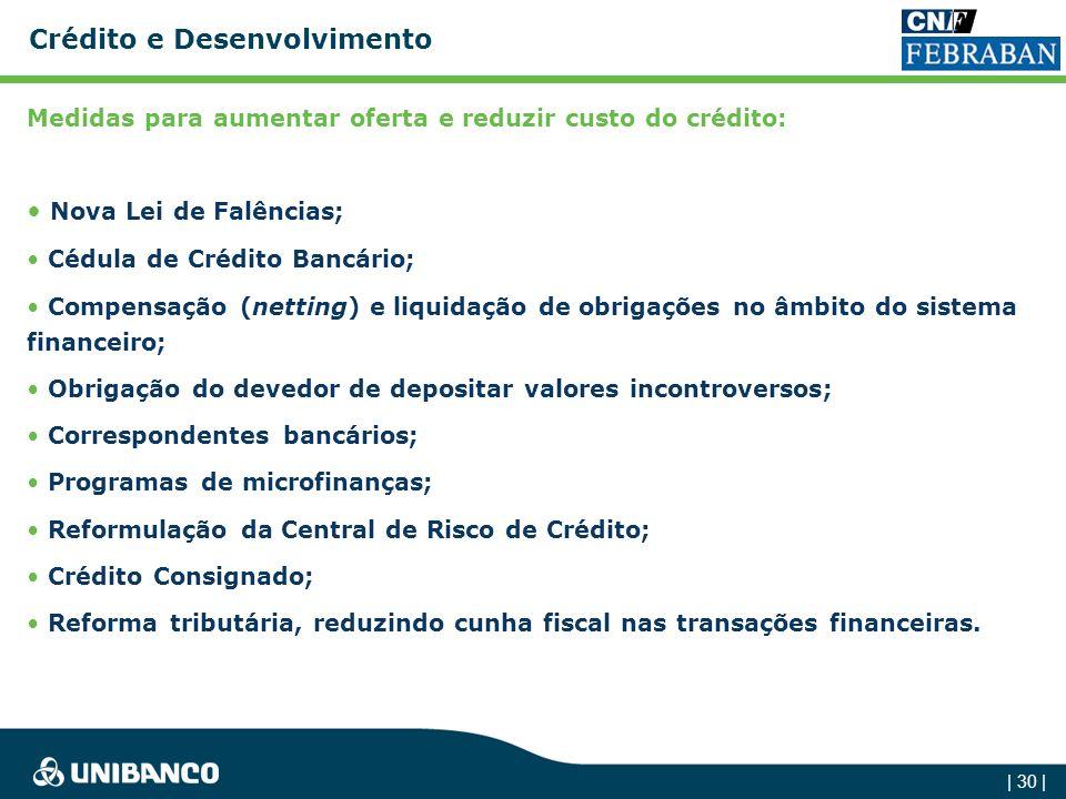 Crédito e Desenvolvimento