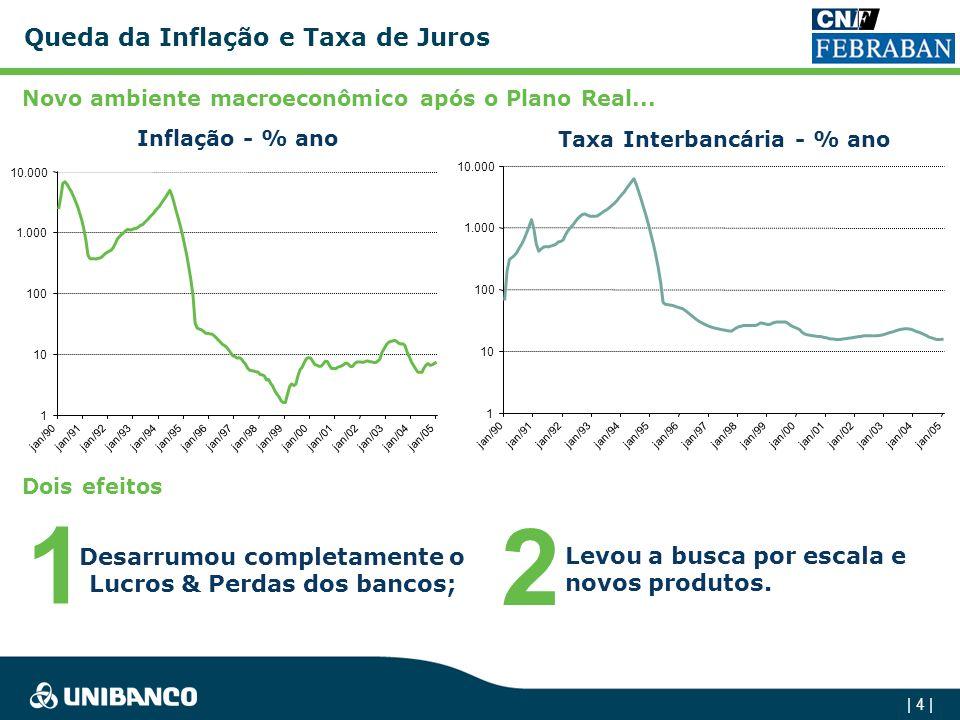 1 2 Queda da Inflação e Taxa de Juros