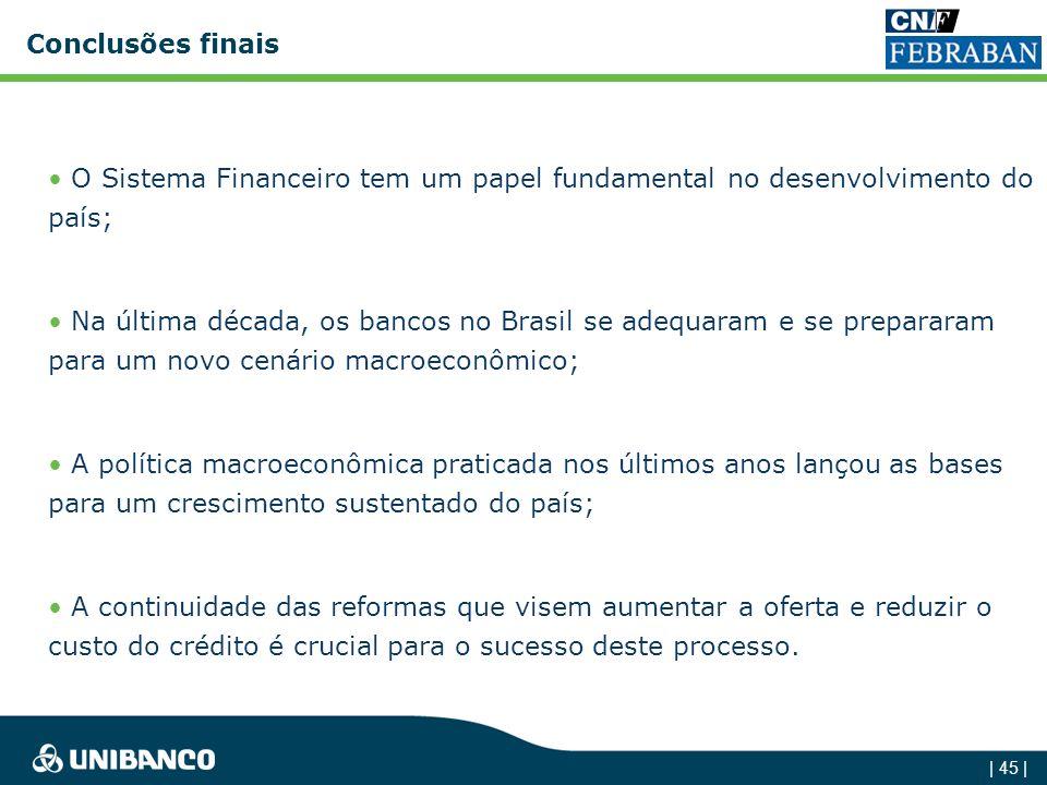 Conclusões finais O Sistema Financeiro tem um papel fundamental no desenvolvimento do país;