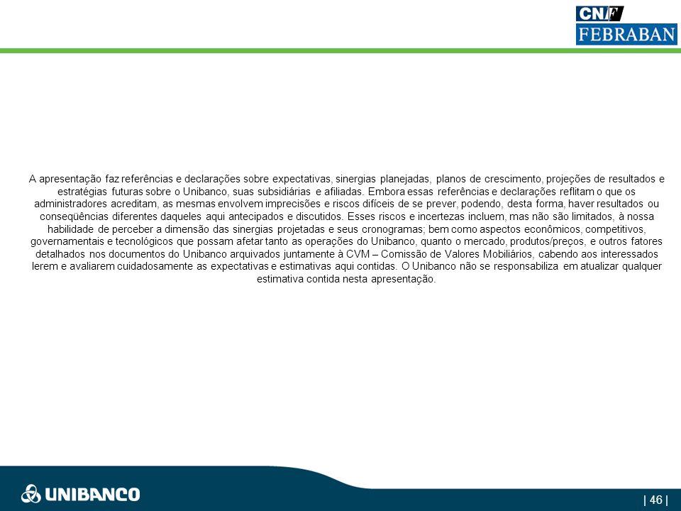 A apresentação faz referências e declarações sobre expectativas, sinergias planejadas, planos de crescimento, projeções de resultados e estratégias futuras sobre o Unibanco, suas subsidiárias e afiliadas.