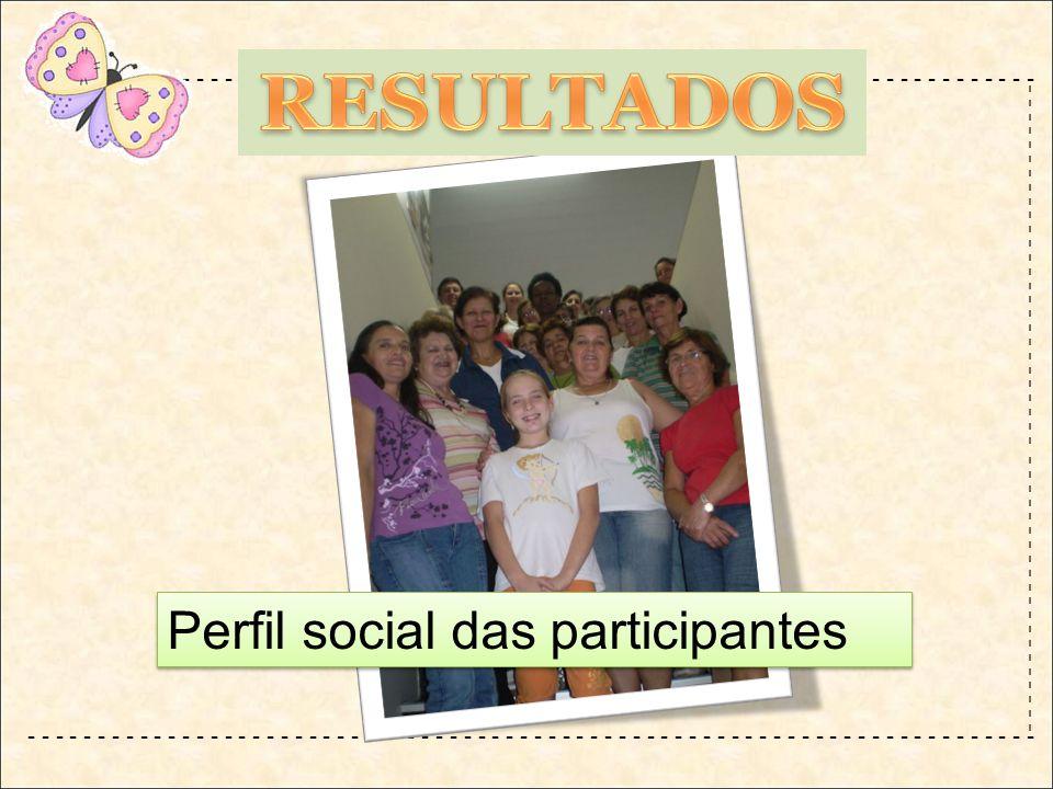 RESULTADOS Perfil social das participantes