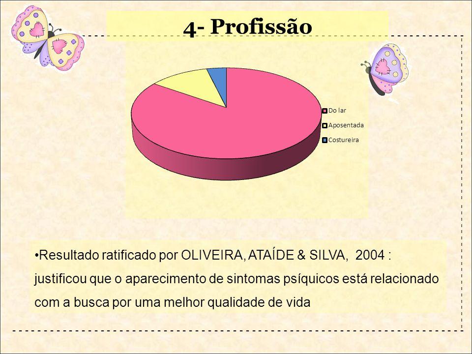 4- Profissão