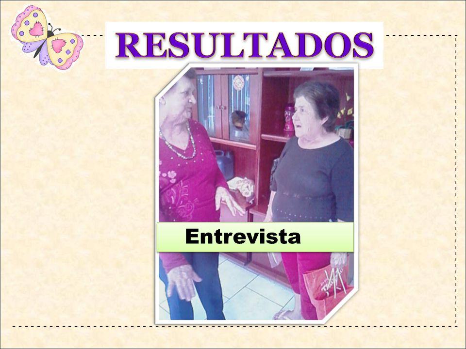 RESULTADOS Entrevista