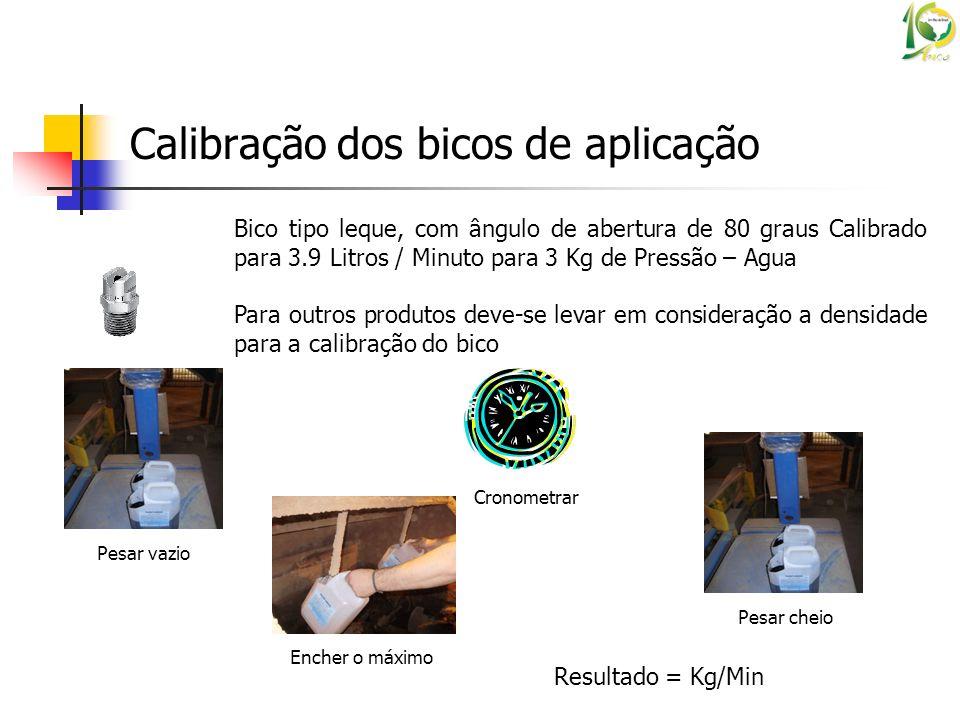 Calibração dos bicos de aplicação
