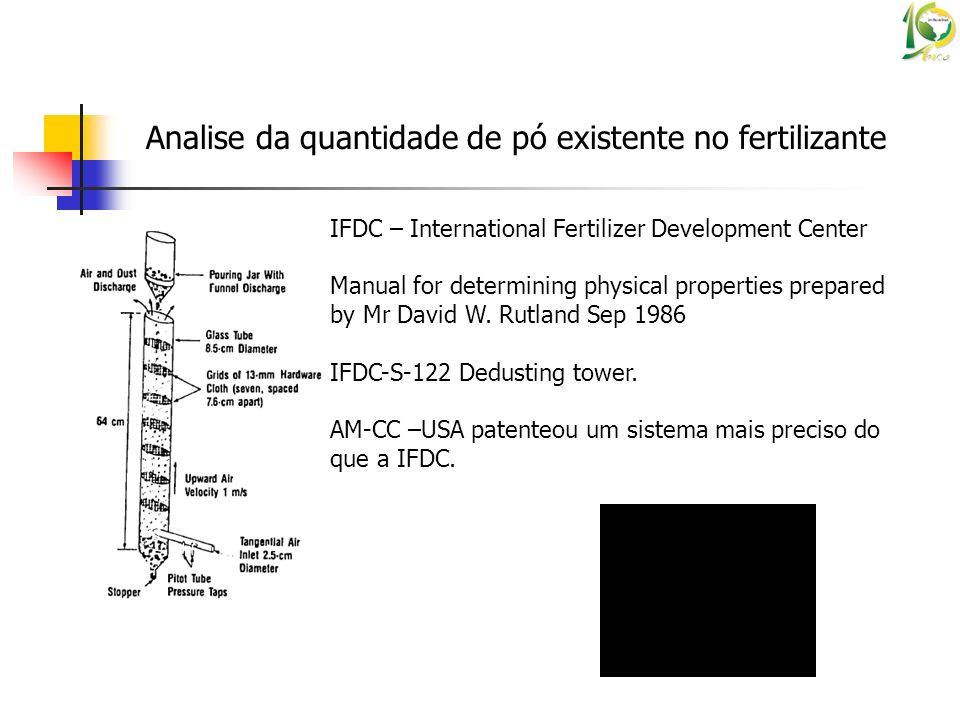 Analise da quantidade de pó existente no fertilizante