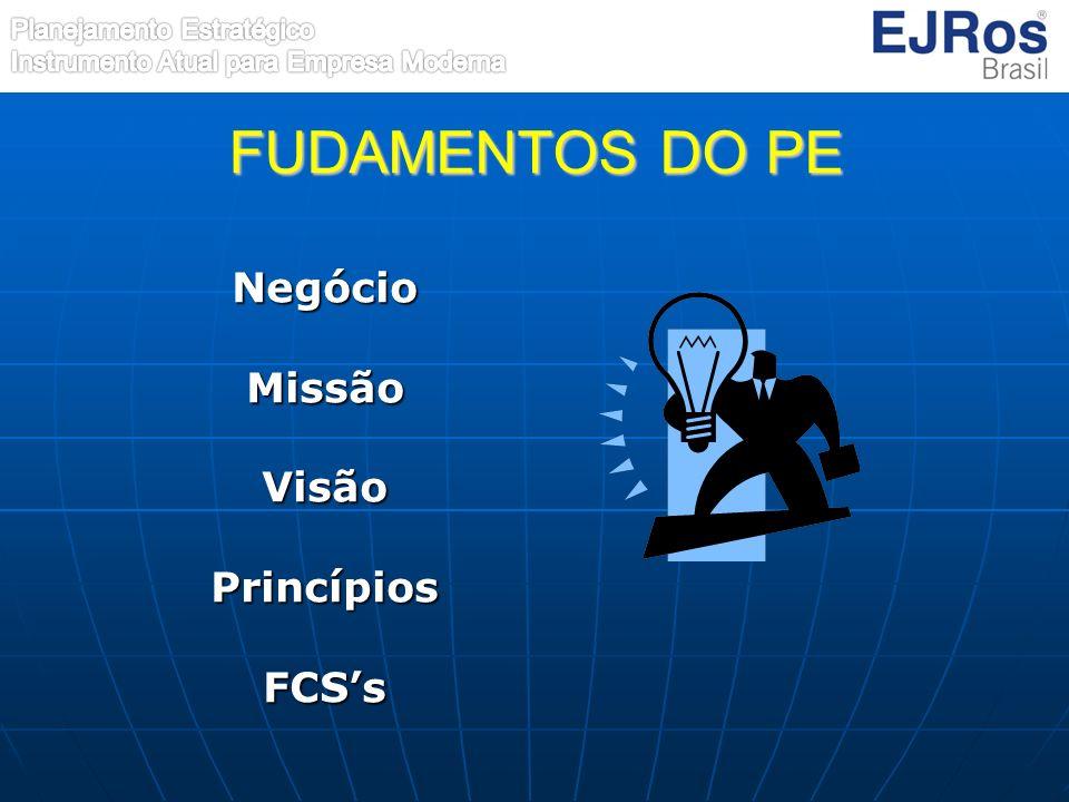 Negócio Missão Visão Princípios FCS's