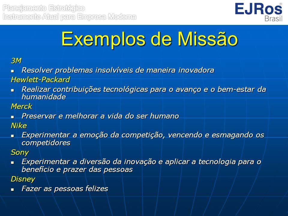 Exemplos de Missão3M. Resolver problemas insolvíveis de maneira inovadora. Hewlett-Packard.