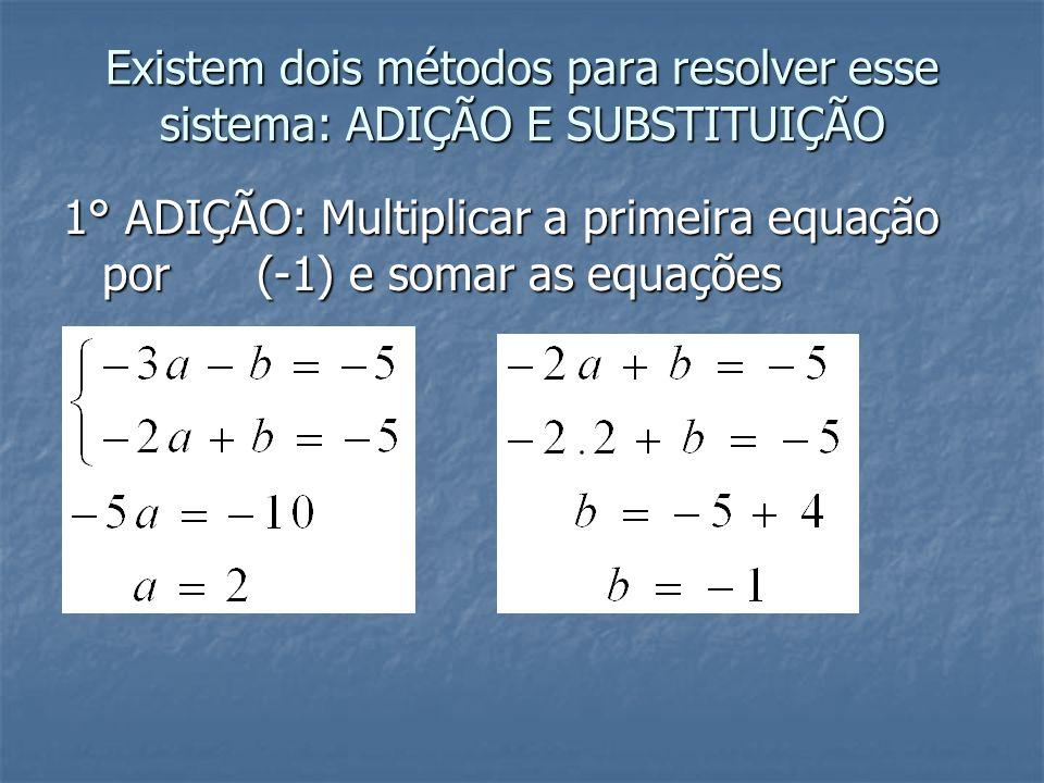 Existem dois métodos para resolver esse sistema: ADIÇÃO E SUBSTITUIÇÃO