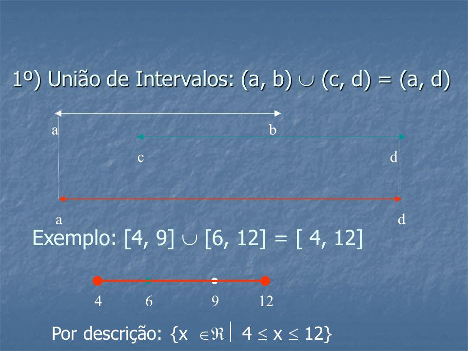 1º) União de Intervalos: (a, b)  (c, d) = (a, d)
