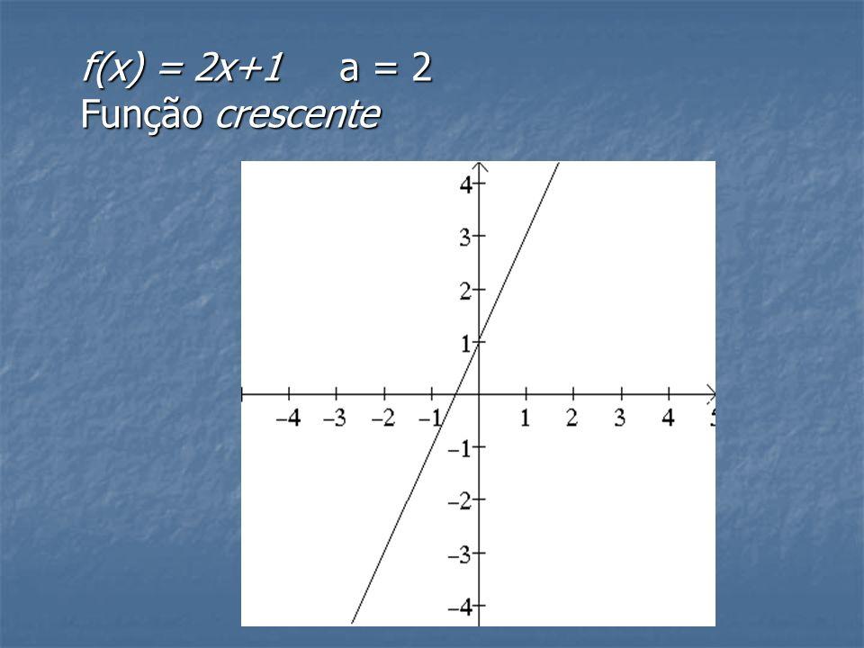 f(x) = 2x+1 a = 2 Função crescente