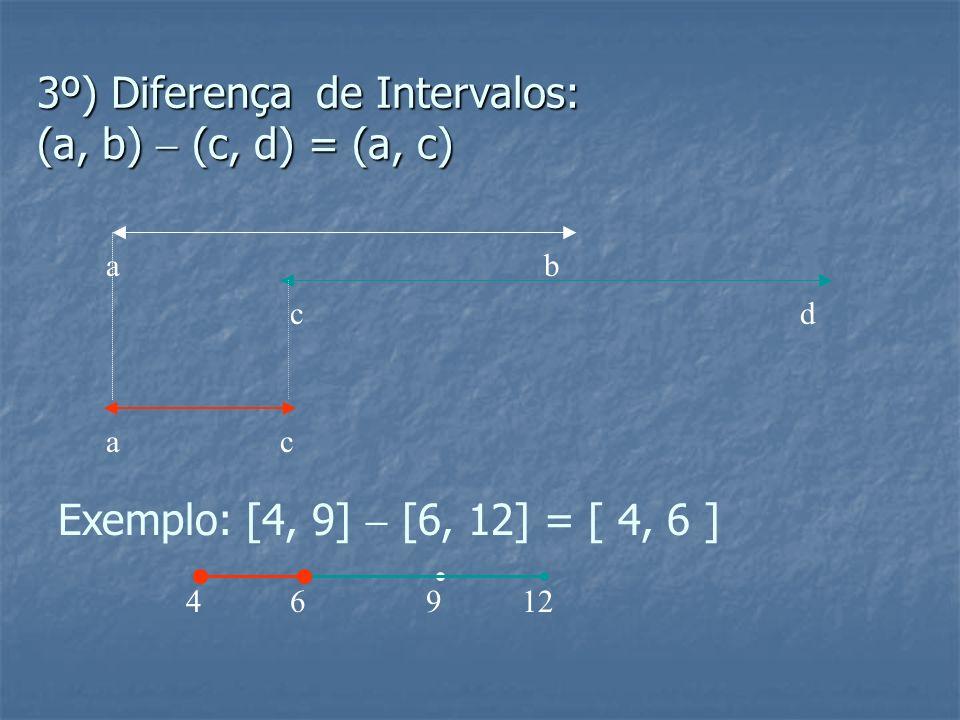 3º) Diferença de Intervalos: (a, b)  (c, d) = (a, c)