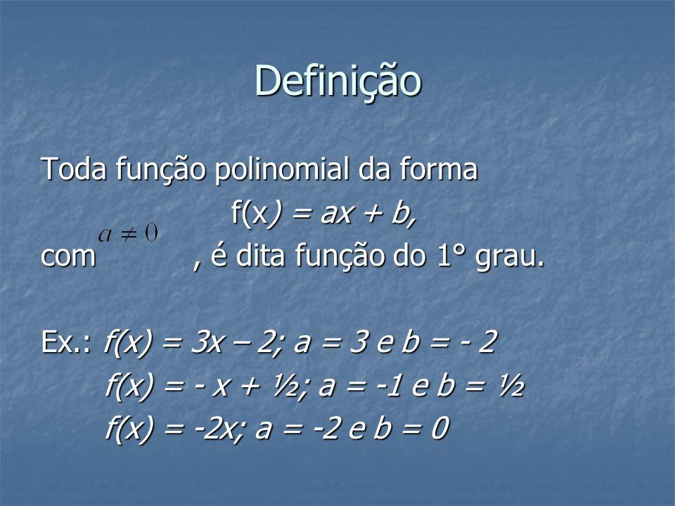 Definição Toda função polinomial da forma f(x) = ax + b,