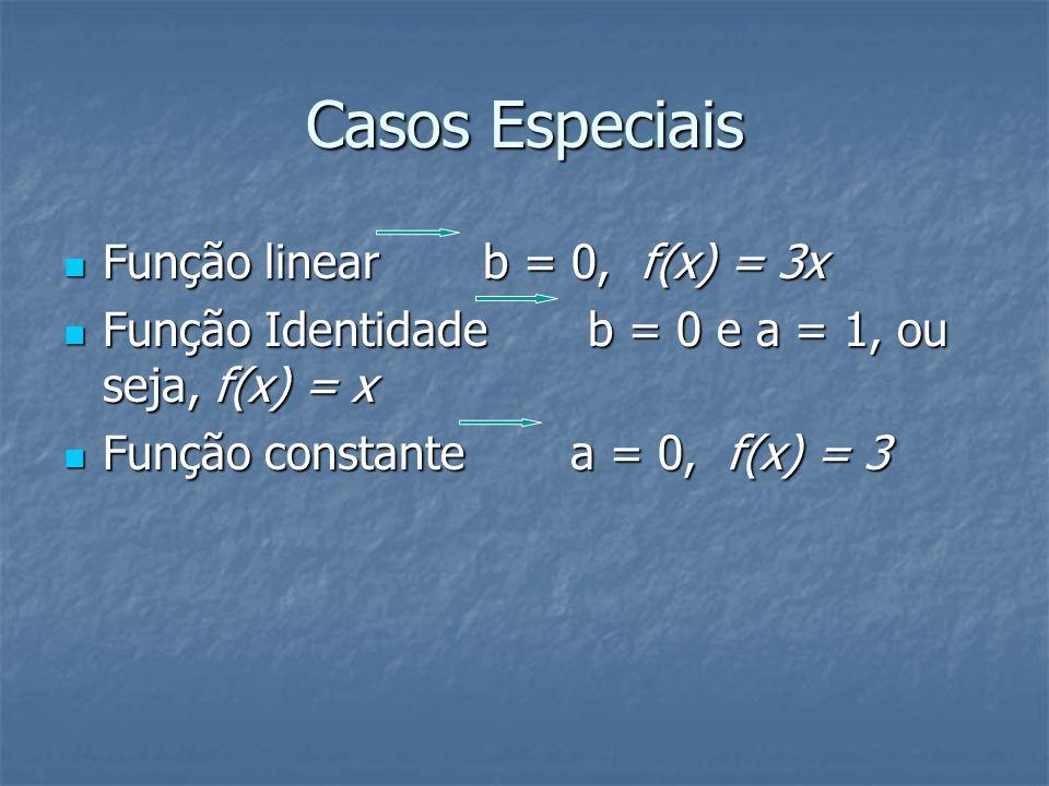Casos Especiais Função linear b = 0, f(x) = 3x