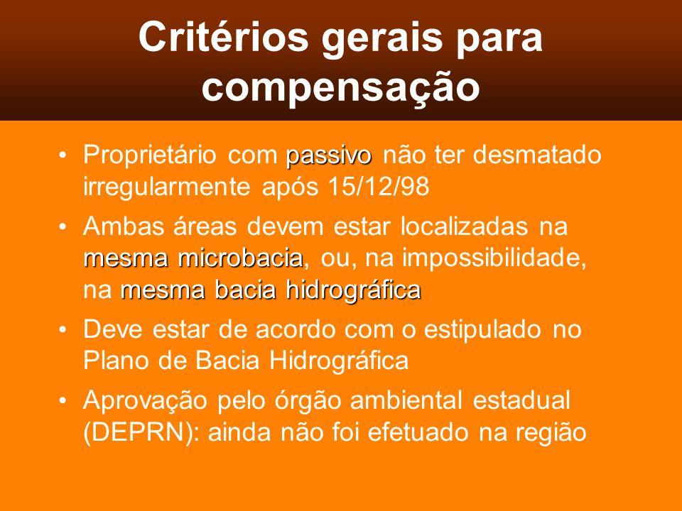 Critérios gerais para compensação