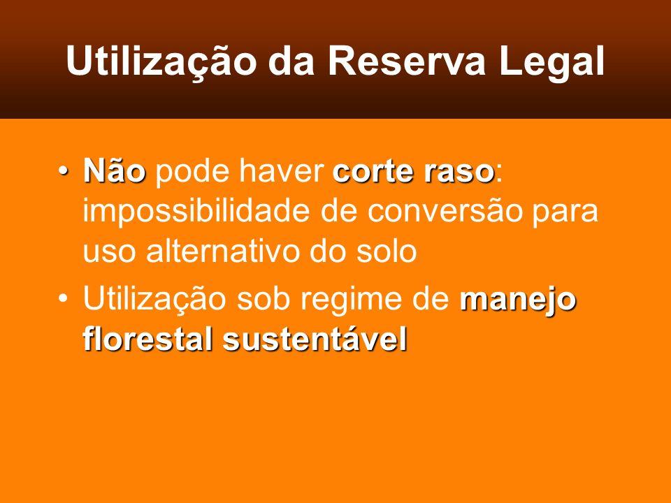 Utilização da Reserva Legal