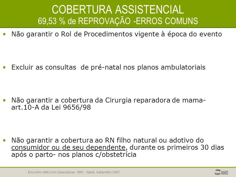 COBERTURA ASSISTENCIAL 69,53 % de REPROVAÇÃO -ERROS COMUNS