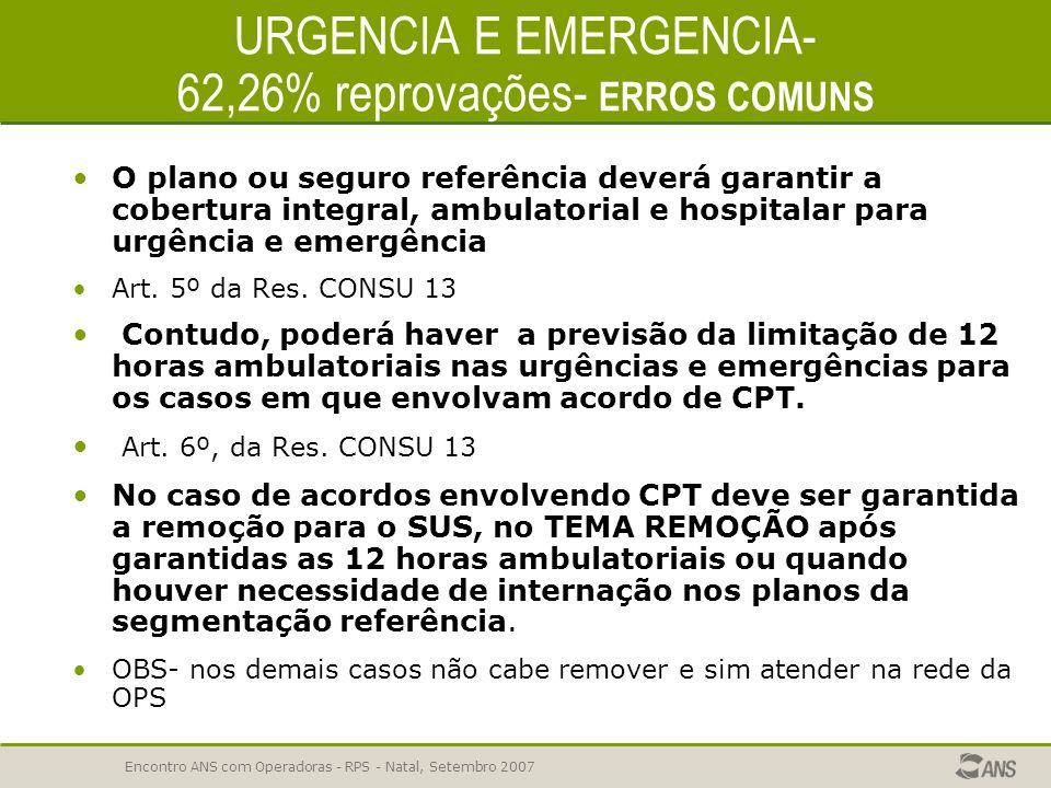 URGENCIA E EMERGENCIA- 62,26% reprovações- ERROS COMUNS