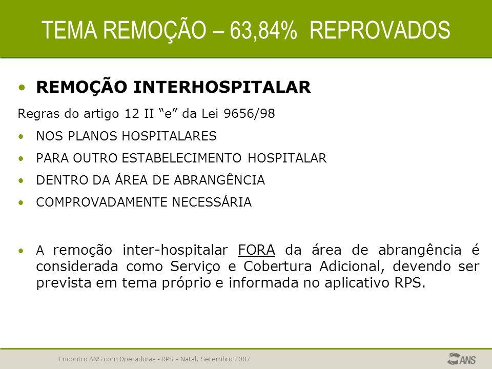 TEMA REMOÇÃO – 63,84% REPROVADOS