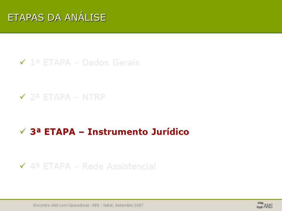 ETAPAS DA ANÁLISE 1ª ETAPA – Dados Gerais 2ª ETAPA – NTRP