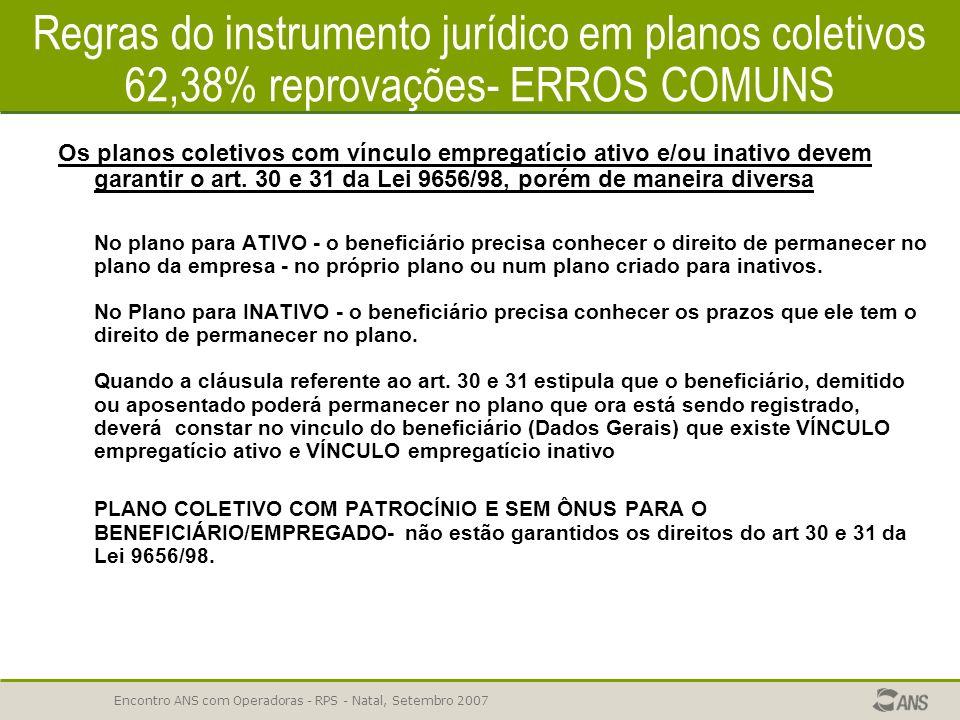 Regras do instrumento jurídico em planos coletivos 62,38% reprovações- ERROS COMUNS