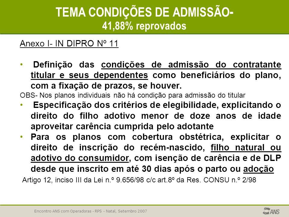 TEMA CONDIÇÕES DE ADMISSÃO- 41,88% reprovados
