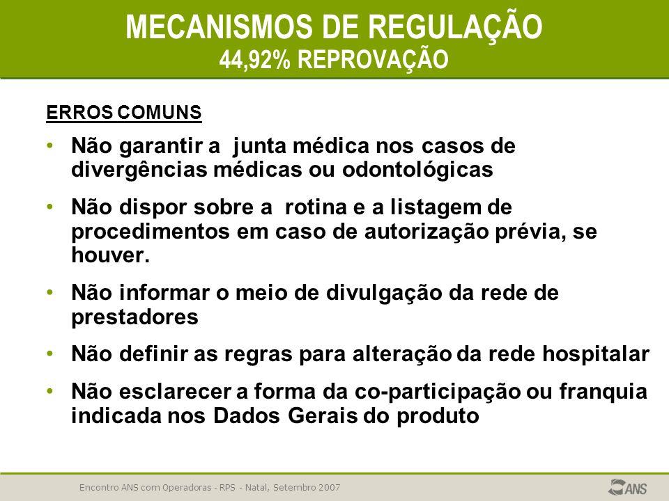 MECANISMOS DE REGULAÇÃO 44,92% REPROVAÇÃO