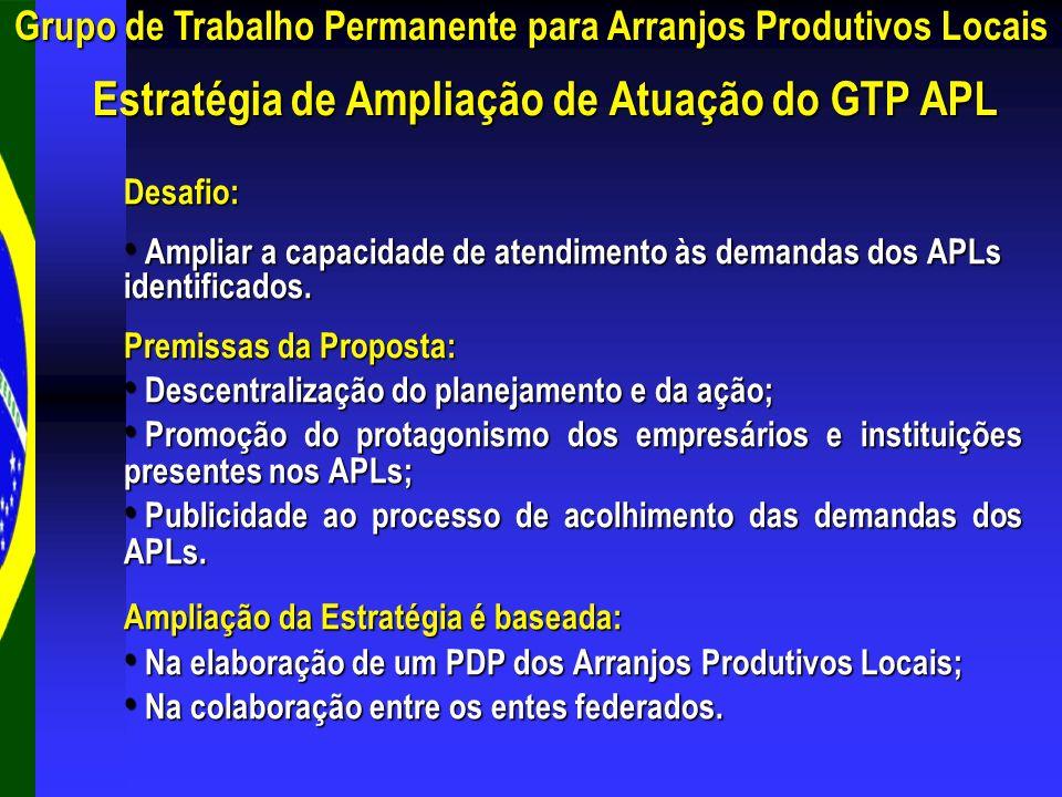 Estratégia de Ampliação de Atuação do GTP APL