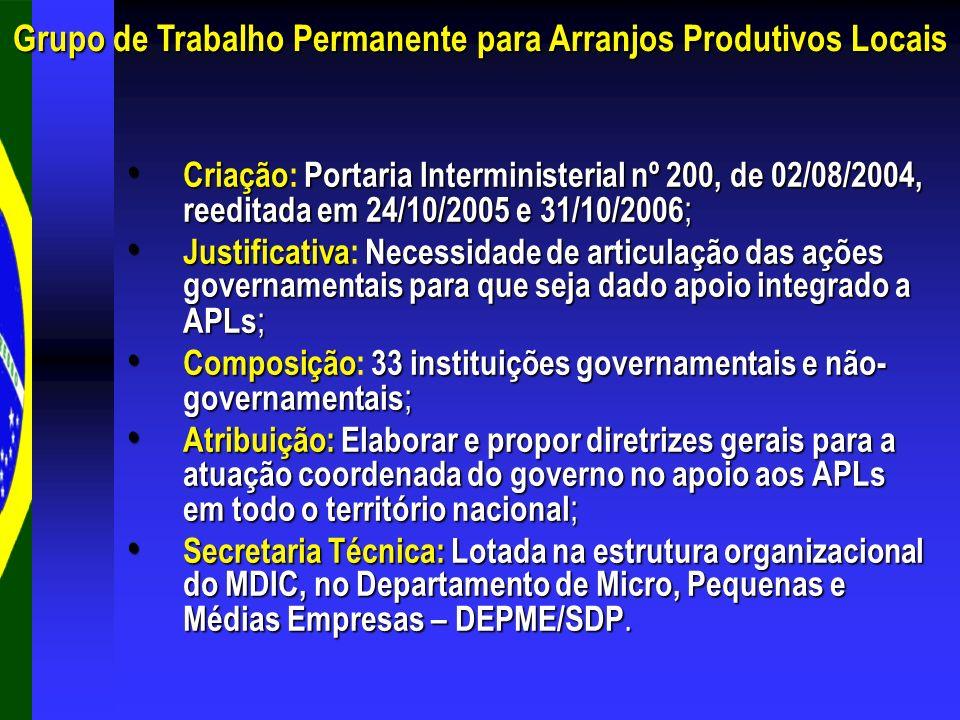 Grupo de Trabalho Permanente para Arranjos Produtivos Locais