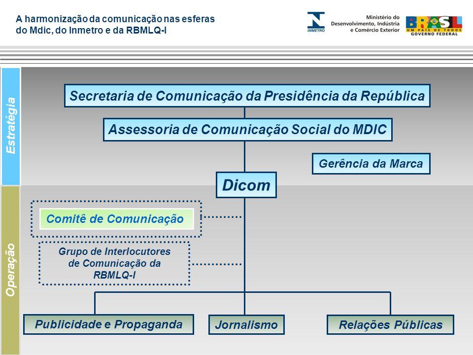 Dicom Secretaria de Comunicação da Presidência da República