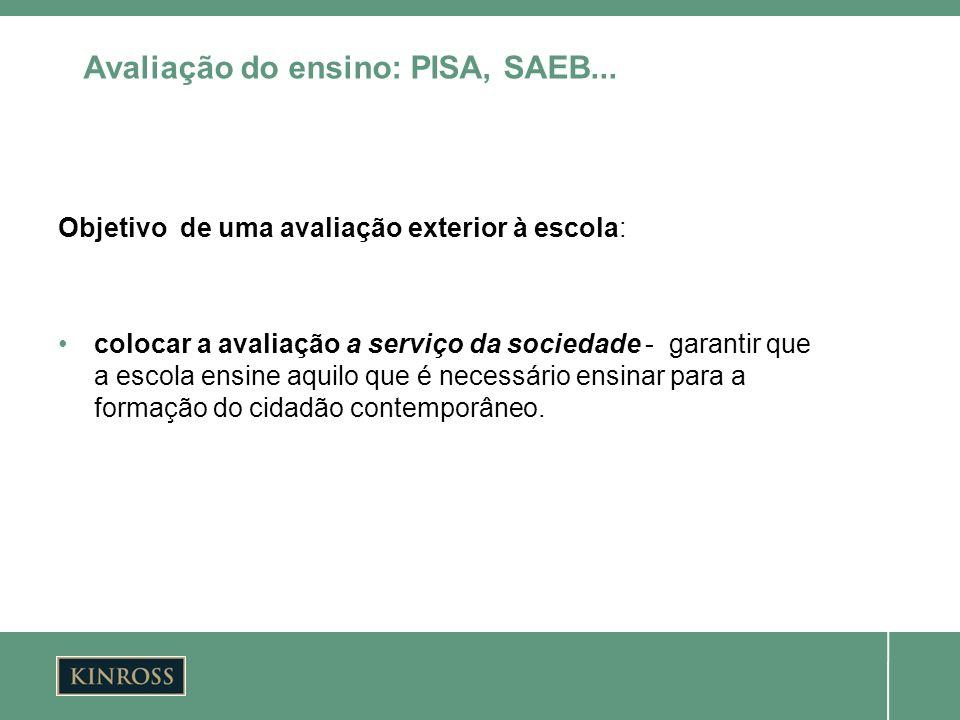 Avaliação do ensino: PISA, SAEB...