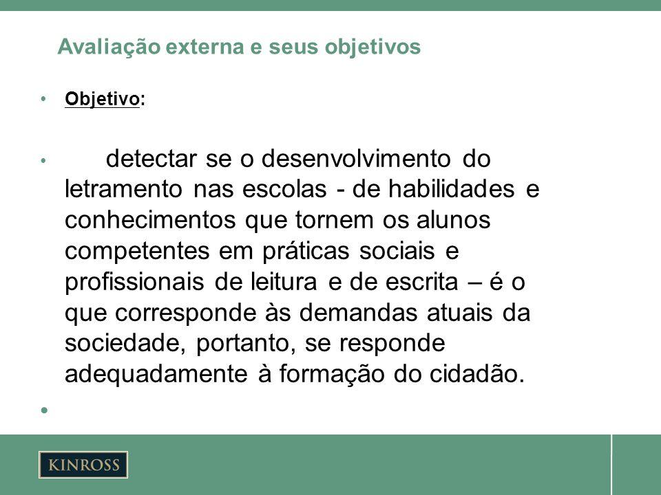 Avaliação externa e seus objetivos Objetivo: