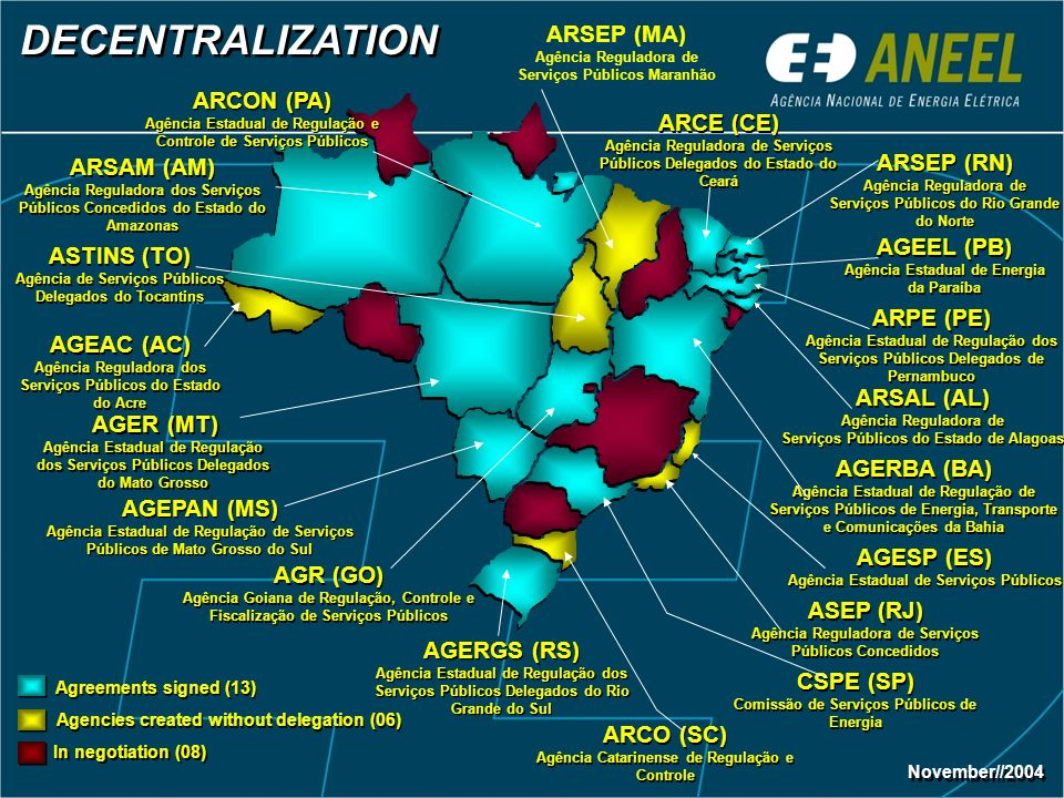 DECENTRALIZATION ARSEP (MA) ARCON (PA) ARCE (CE) ARSEP (RN) ARSAM (AM)