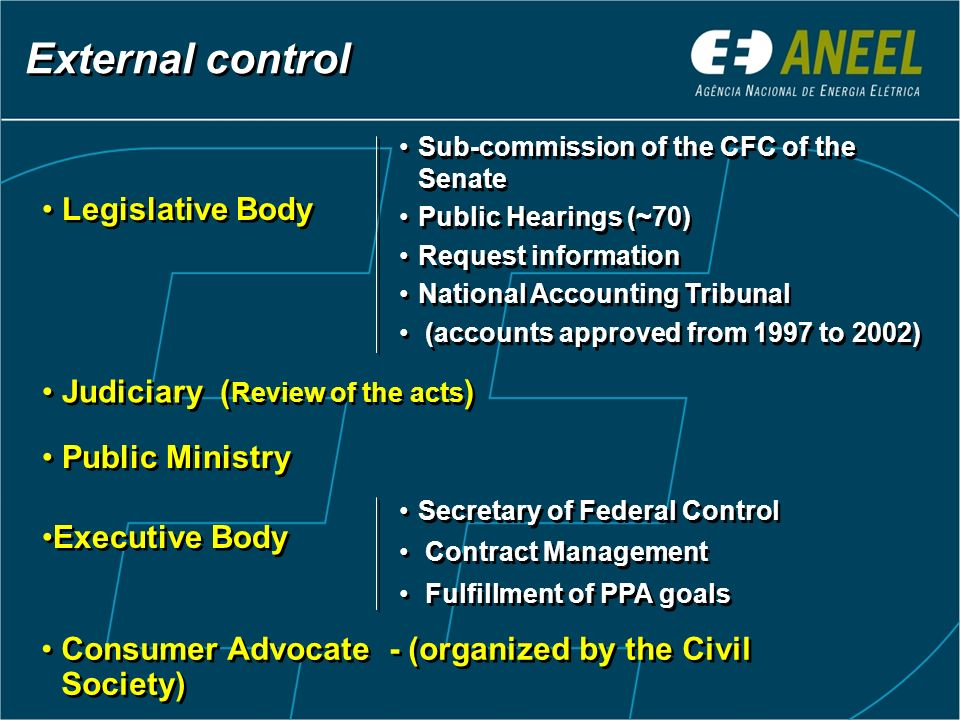 External control Legislative Body Judiciary (Review of the acts)