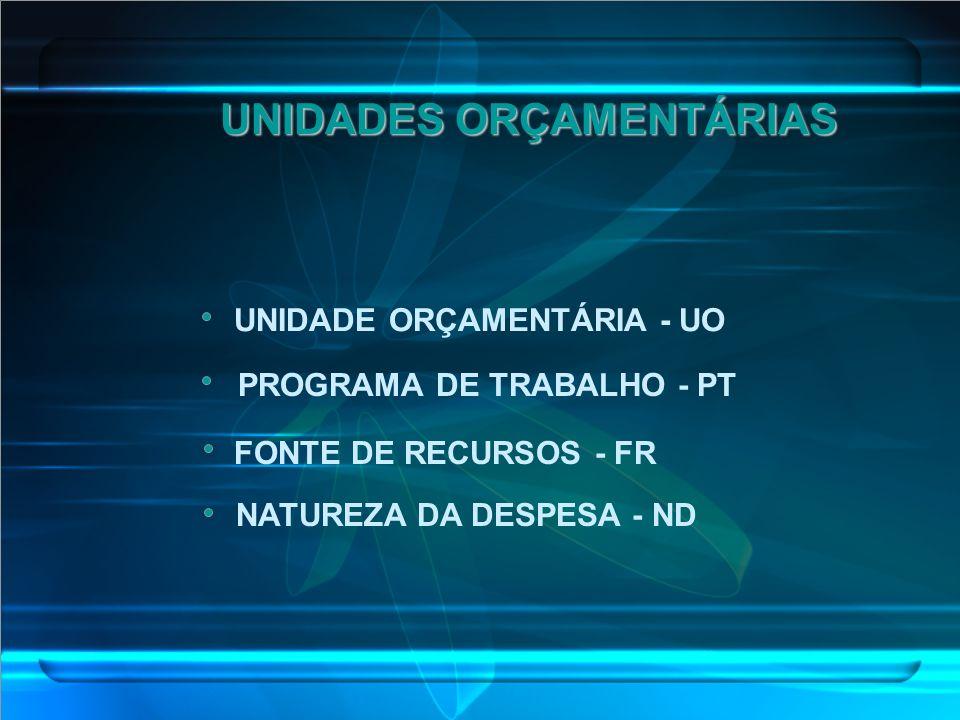 UNIDADES ORÇAMENTÁRIAS