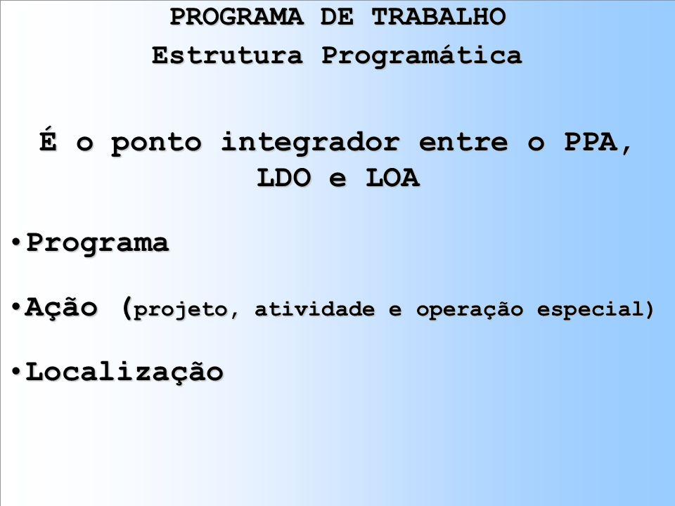 Estrutura Programática É o ponto integrador entre o PPA, LDO e LOA