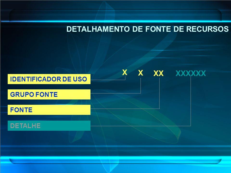 DETALHAMENTO DE FONTE DE RECURSOS