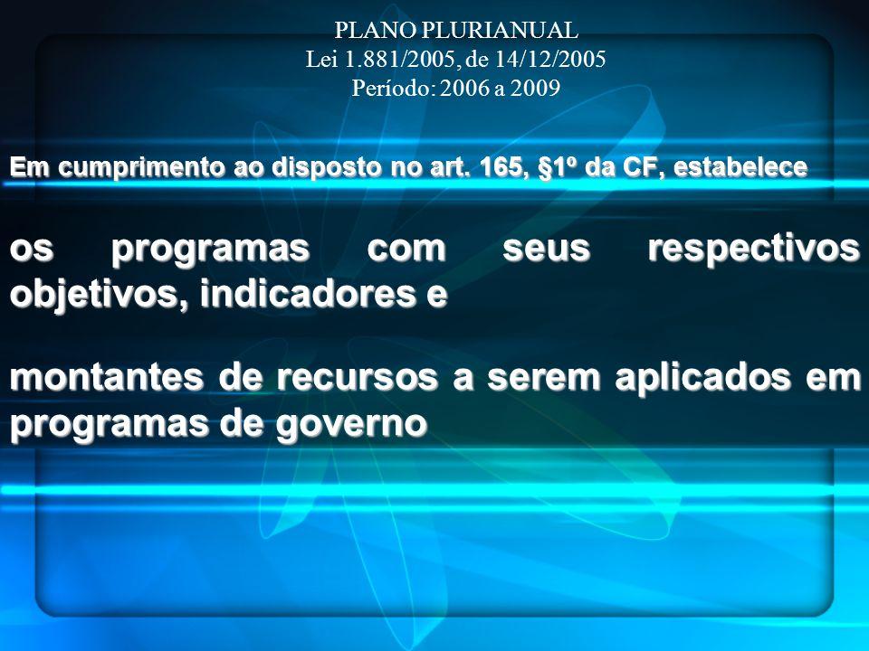 PLANO PLURIANUAL Lei 1.881/2005, de 14/12/2005 Período: 2006 a 2009