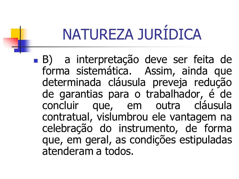 NATUREZA JURÍDICA