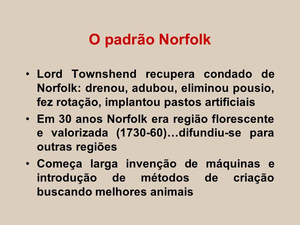 O padrão Norfolk Lord Townshend recupera condado de Norfolk: drenou, adubou, eliminou pousio, fez rotação, implantou pastos artificiais.