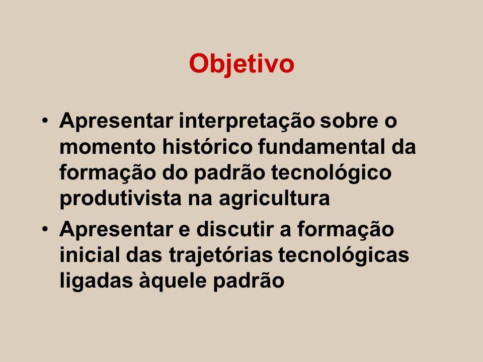 Objetivo Apresentar interpretação sobre o momento histórico fundamental da formação do padrão tecnológico produtivista na agricultura.