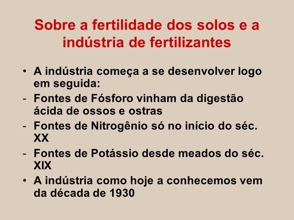 Sobre a fertilidade dos solos e a indústria de fertilizantes
