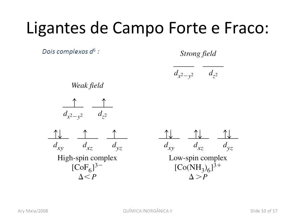 Ligantes de Campo Forte e Fraco: