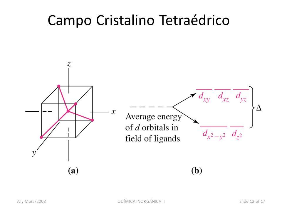 Campo Cristalino Tetraédrico