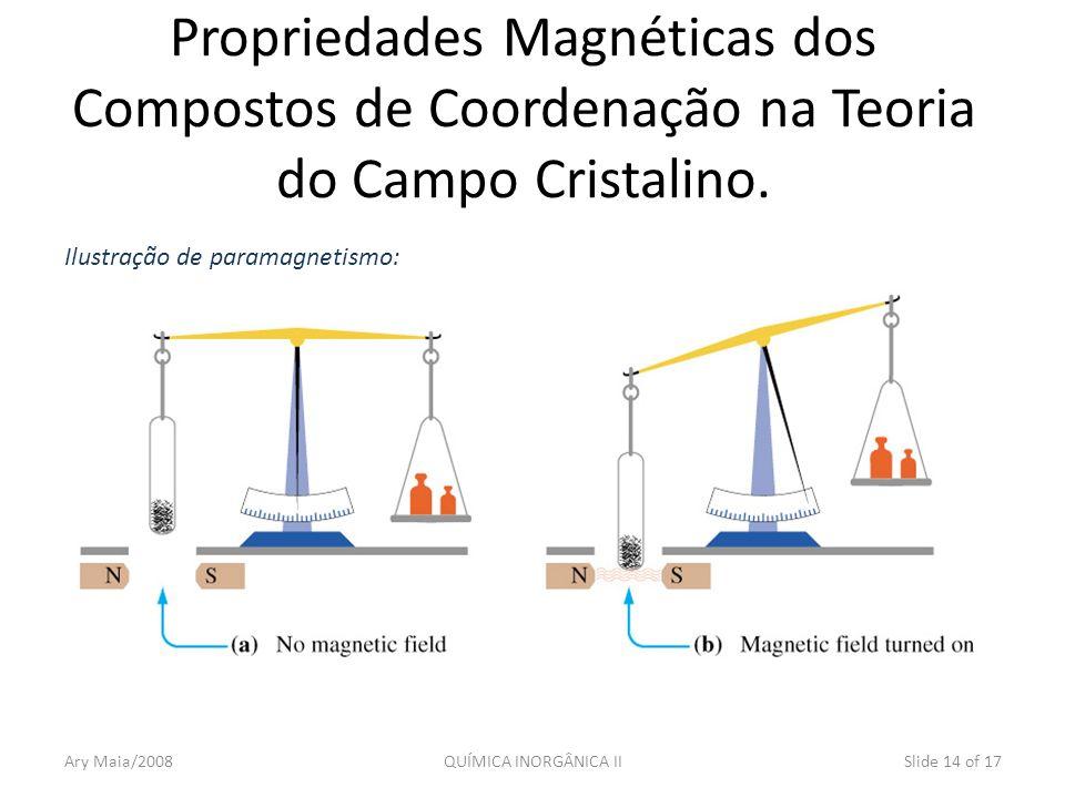 Propriedades Magnéticas dos Compostos de Coordenação na Teoria do Campo Cristalino.