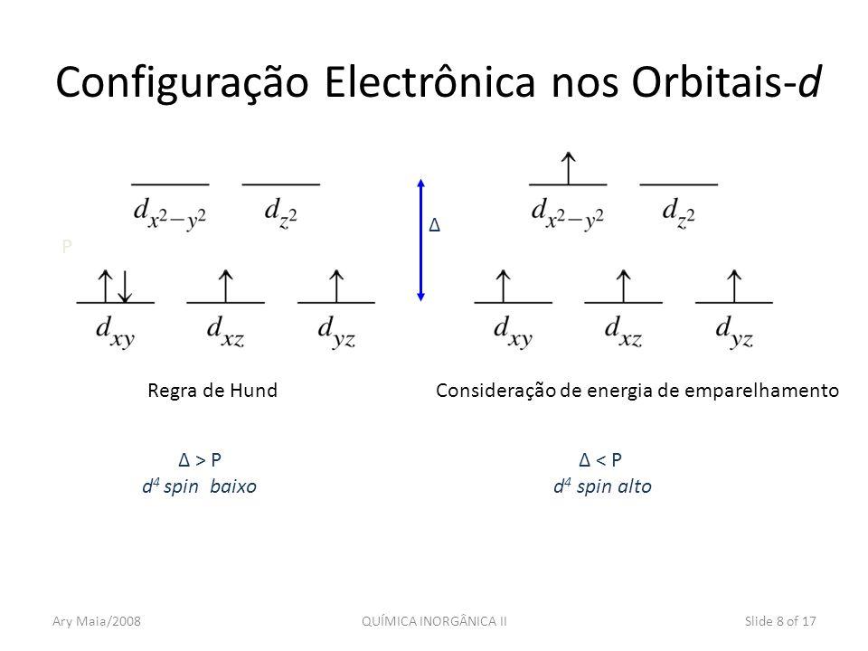 Configuração Electrônica nos Orbitais-d