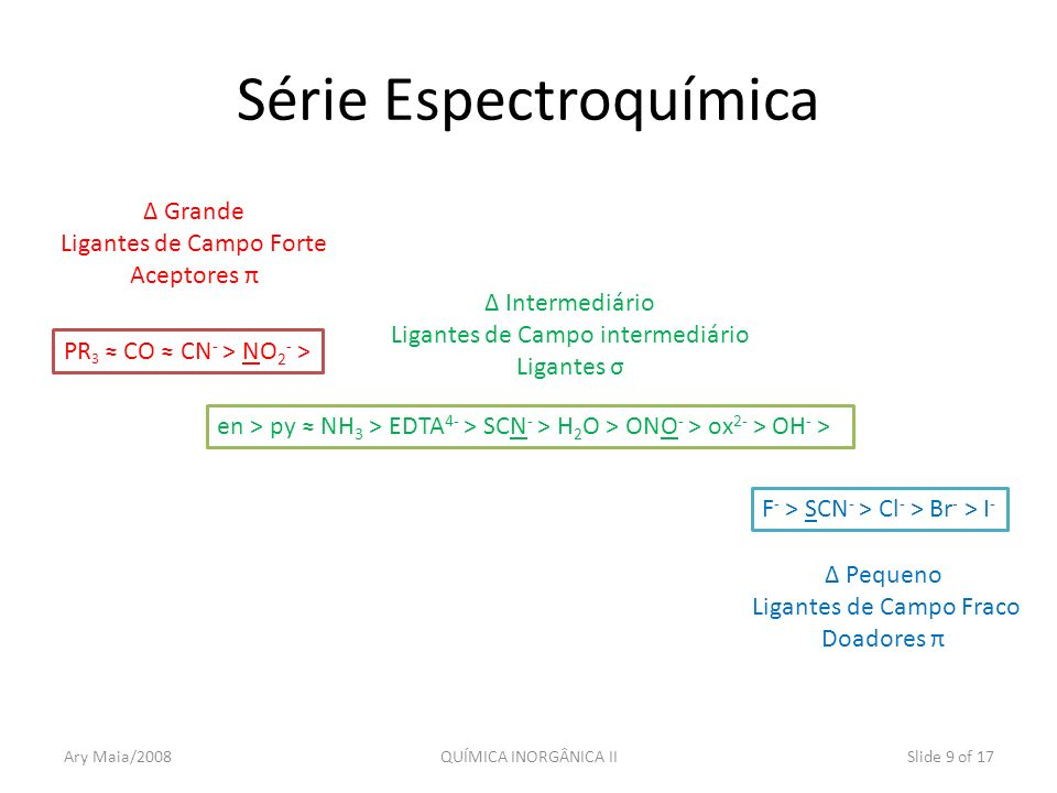 Série Espectroquímica