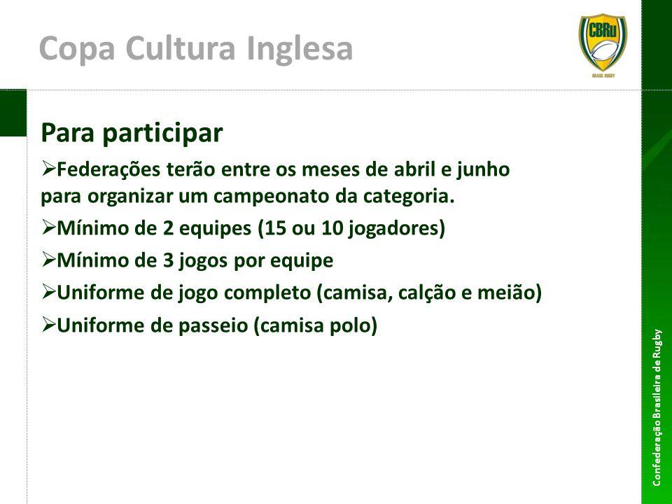 Copa Cultura Inglesa Para participar