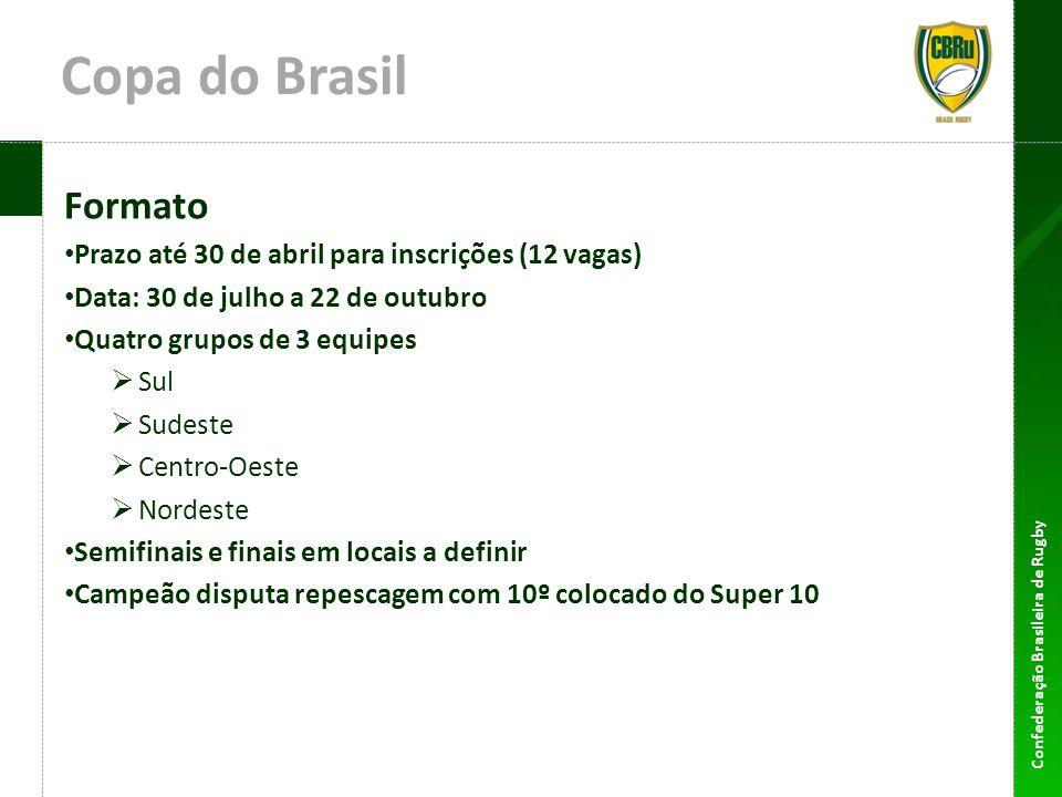Copa do Brasil Formato. Prazo até 30 de abril para inscrições (12 vagas) Data: 30 de julho a 22 de outubro.