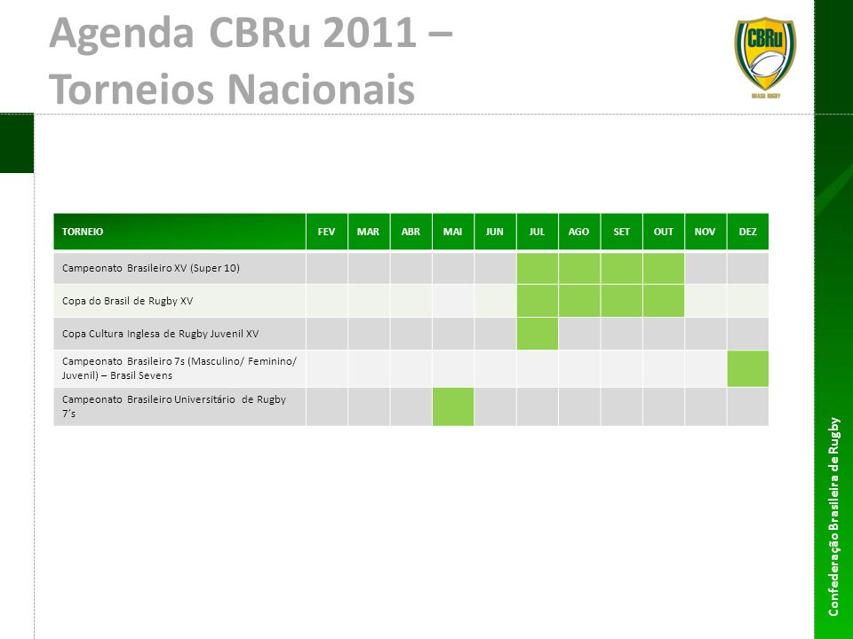 Agenda CBRu 2011 – Torneios Nacionais