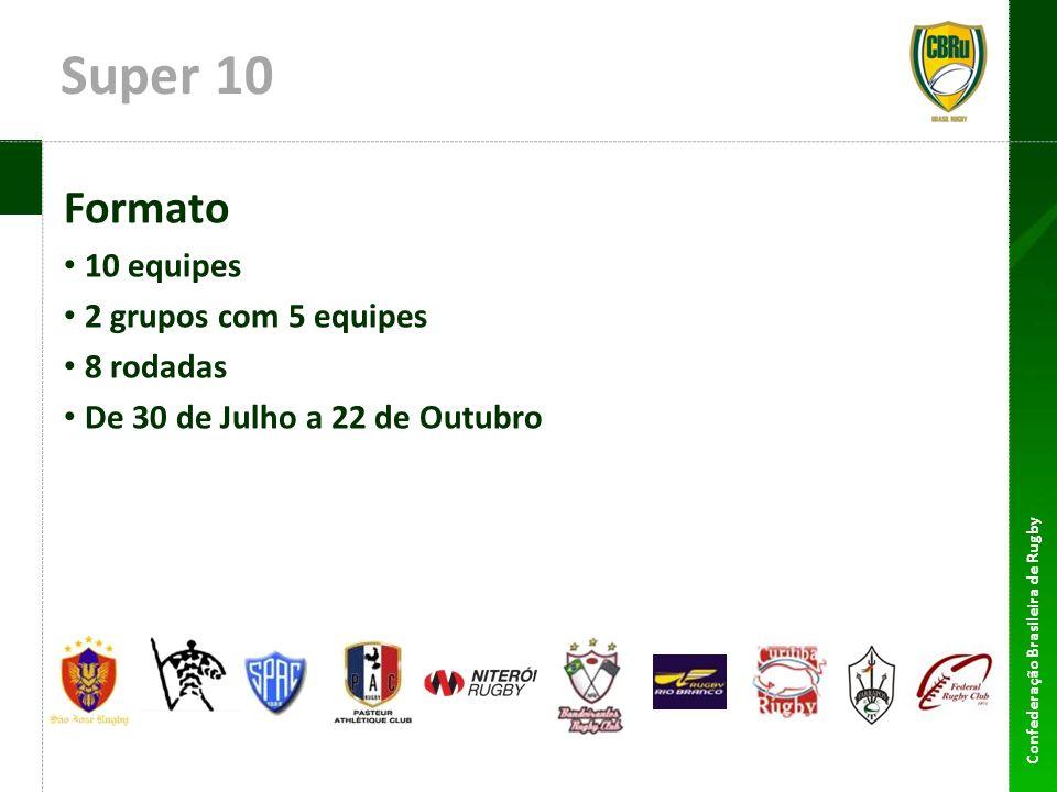 Super 10 Formato 10 equipes 2 grupos com 5 equipes 8 rodadas